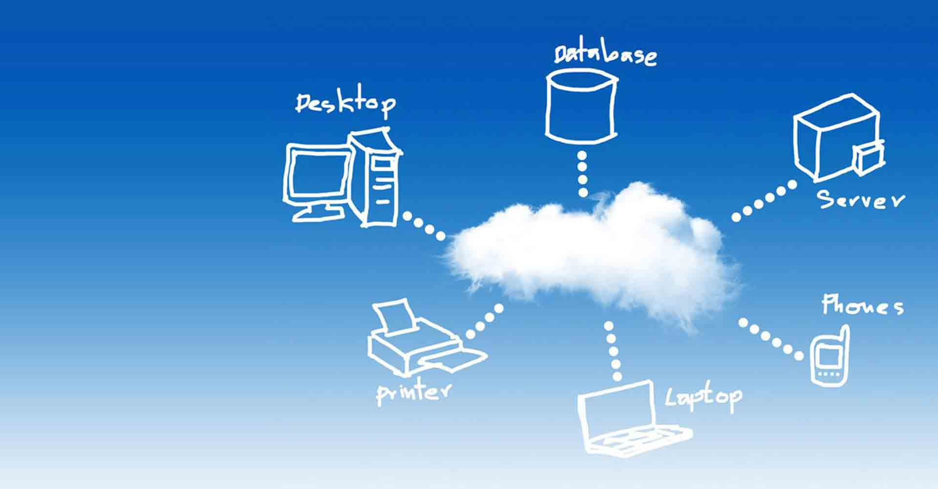 Importance of Cloud Computing to the E-commerce Industry