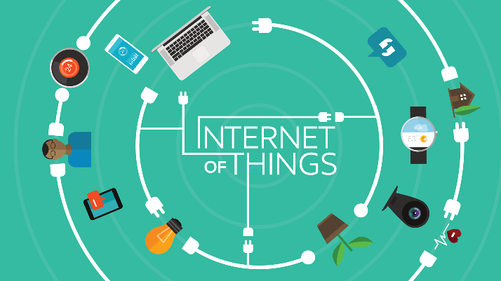 Internet of Things: Things you need to Know