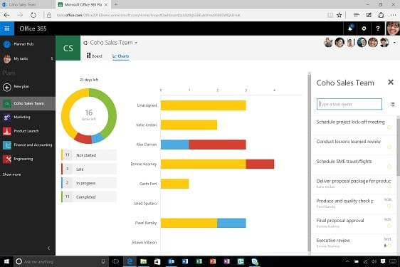 Microsoft Planner with Workflows