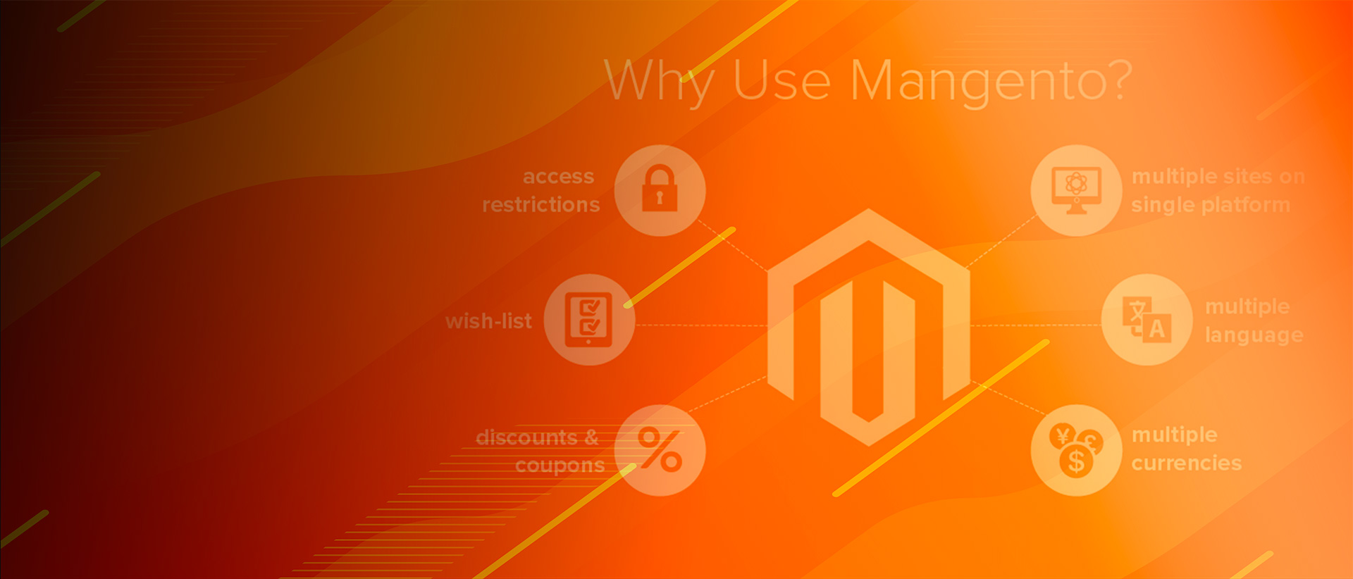 Magento Ecommerce Services